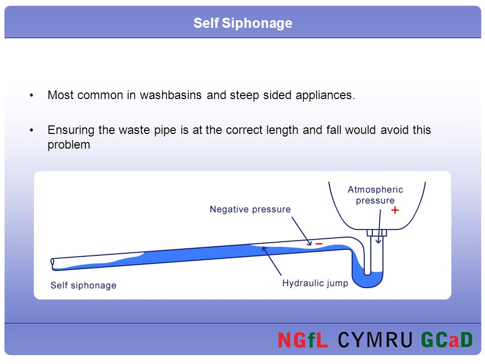 Self Siphonage Most common in washbasins and steep sided appliances.