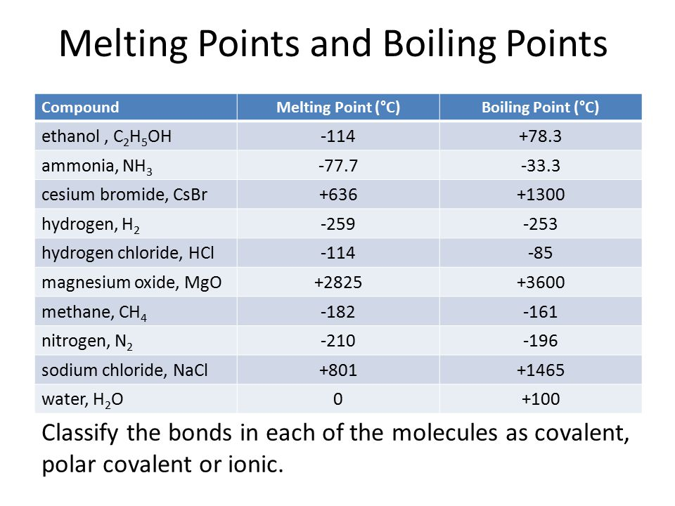 boiling point Boiling point - translation to spanish, pronunciation, and forum discussions.