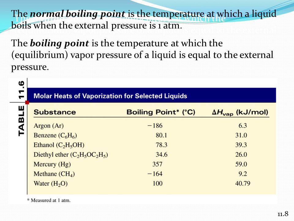 boiling points and intermolecular forces relationship goals