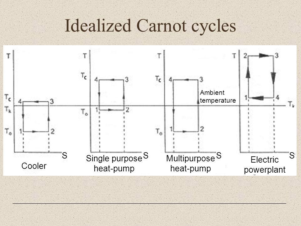select compressor capacity evaporation and condensation temperature pdf