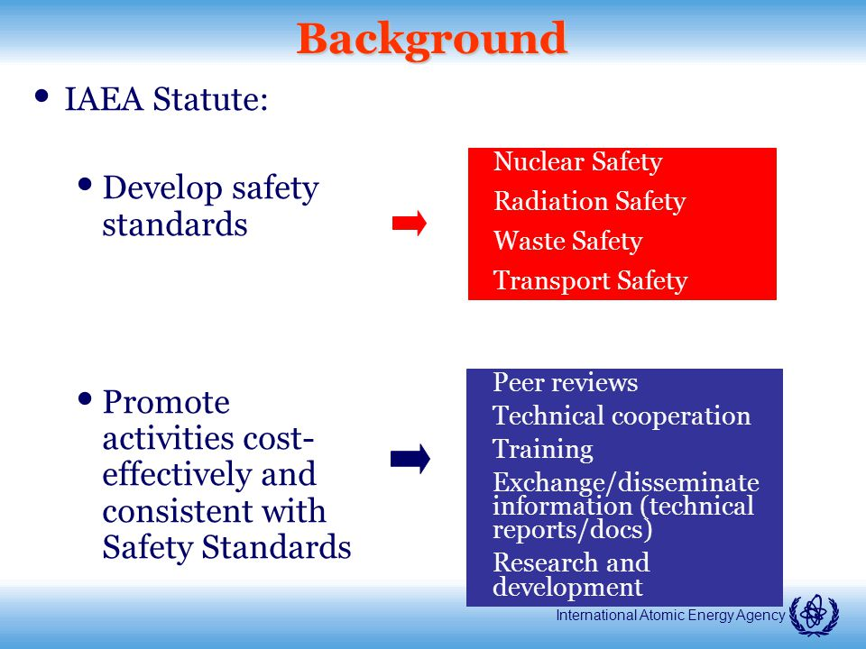 iaea backgrounder Iaea background documentation 1 introduction the 2010 review conference of the treaty on the non-proliferation of nuclear weapons (npt) endorsed the practical step of convening a conference in 2012 on the establishment of a middle east zone free of.