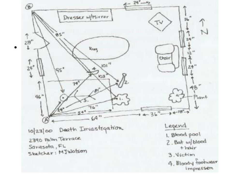 crime scene mapping and diagramming
