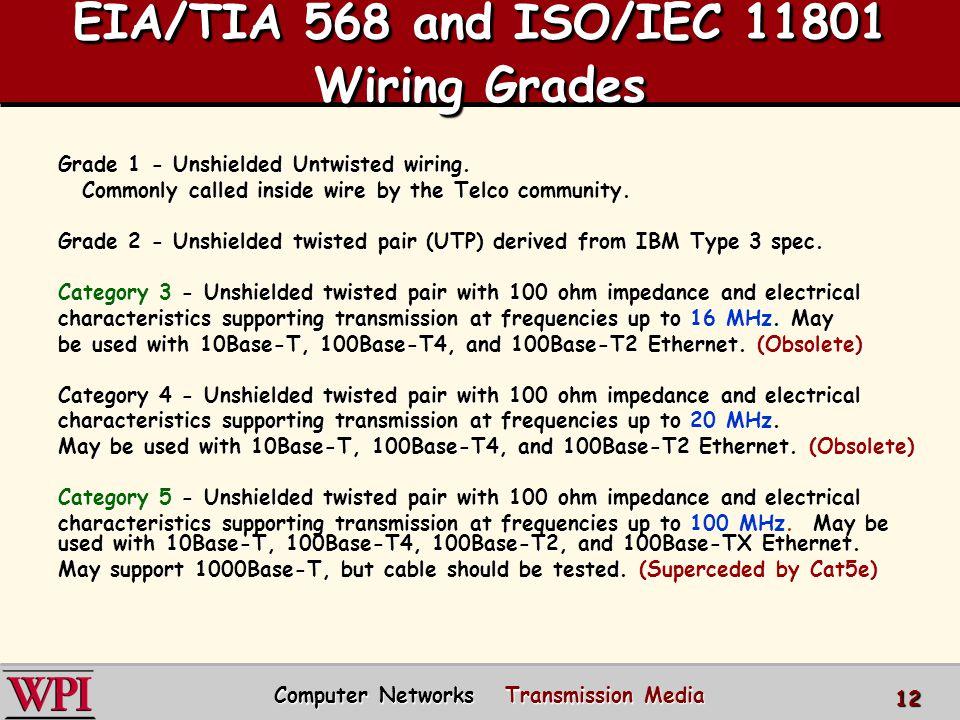 tsb89 application guidelines for tia eia 485 a