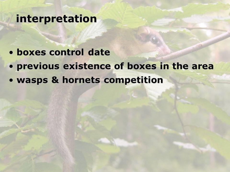 interpretation boxes control date