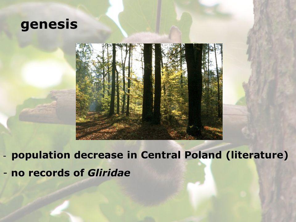 genesis population decrease in Central Poland (literature)