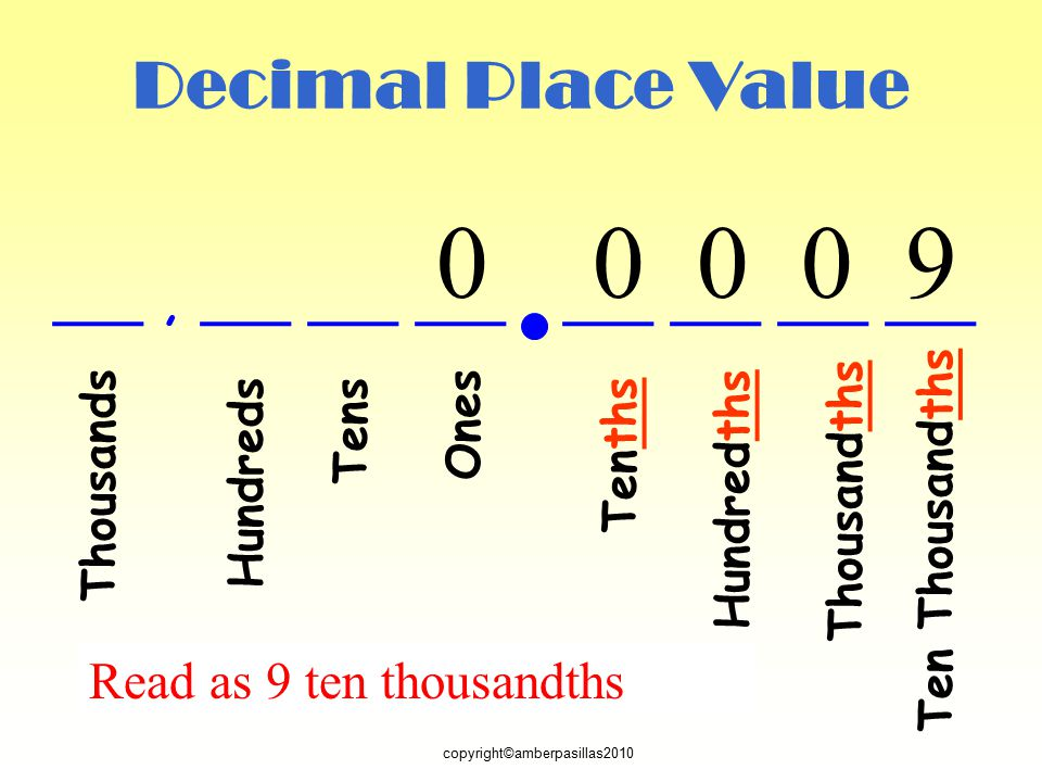 Decimal Place Value and Rounding Decimals - ppt download
