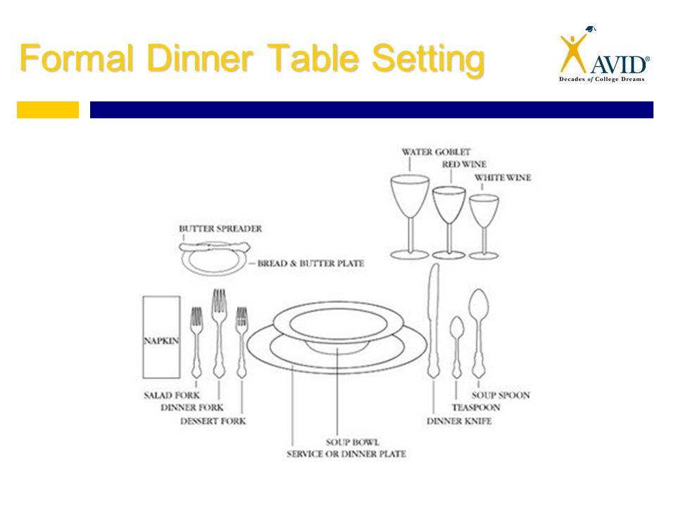 Dining Etiquette Good To Know For Scholarship Dinners