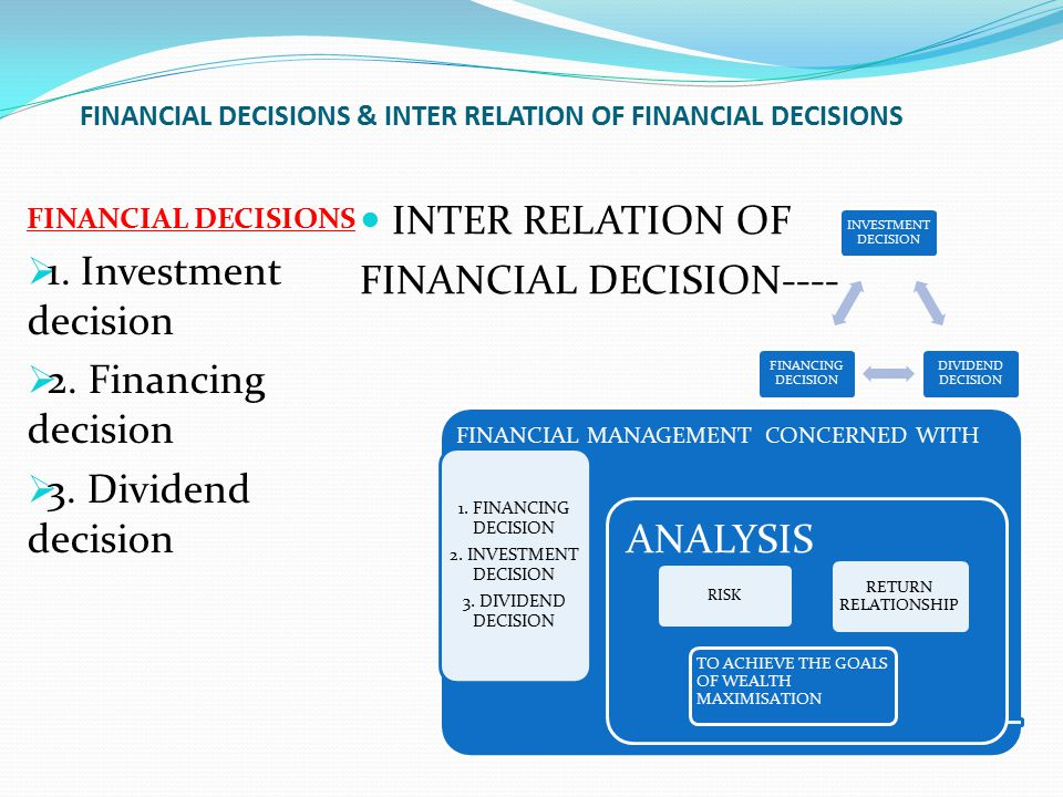 FINANCIAL DECISIONS & INTER RELATION OF FINANCIAL DECISIONS