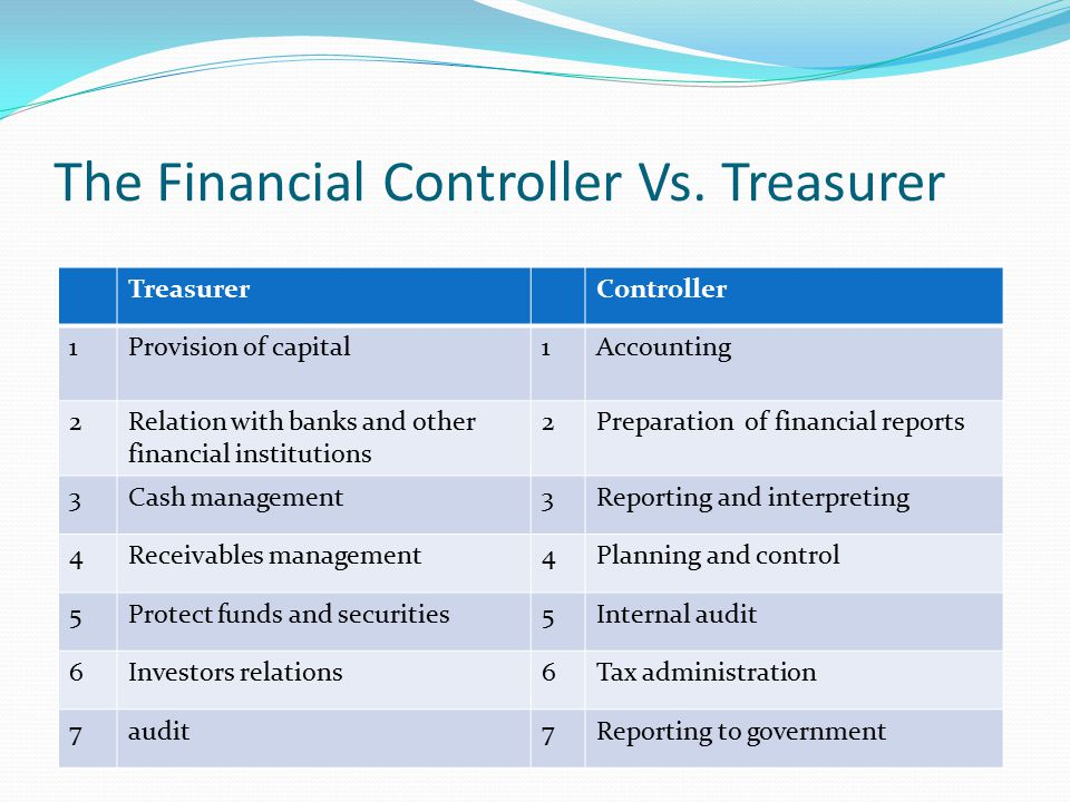 The Financial Controller Vs. Treasurer