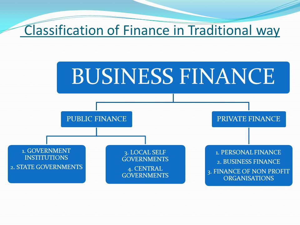 Classification of Finance in Traditional way