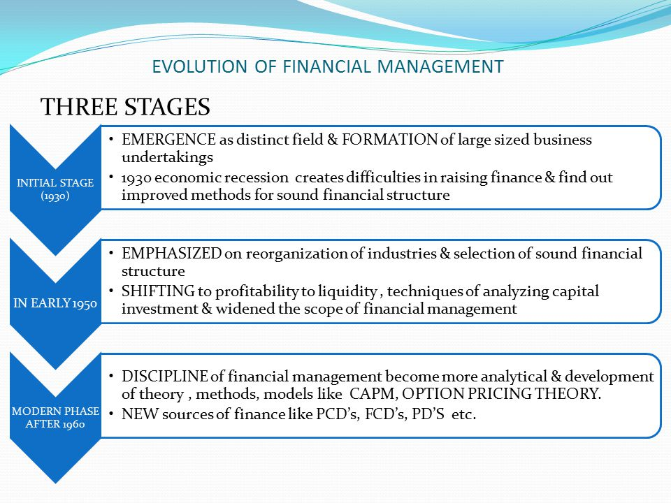 EVOLUTION OF FINANCIAL MANAGEMENT