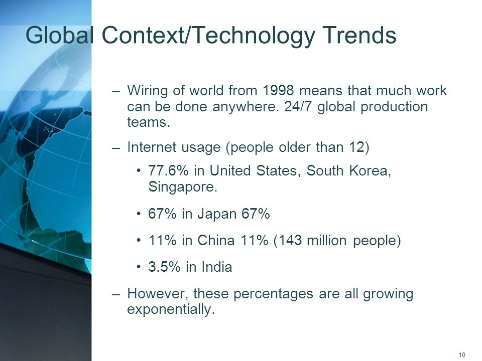 Global Context/Technology Trends