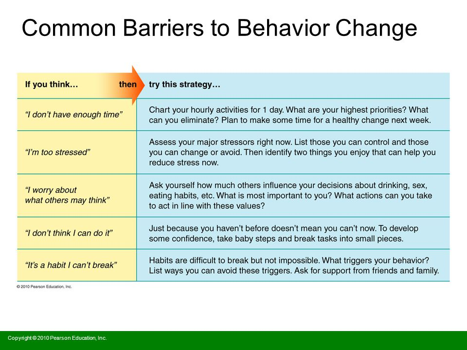 Living well promoting healthy behavior change ppt video