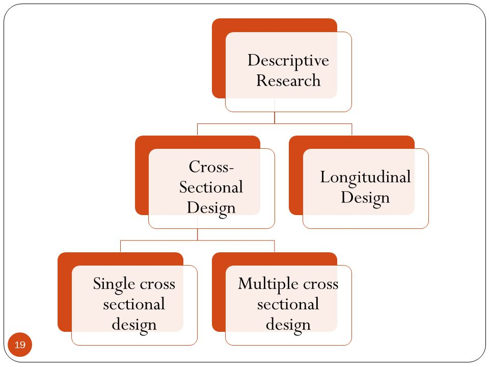 longitudinal multiple case study design