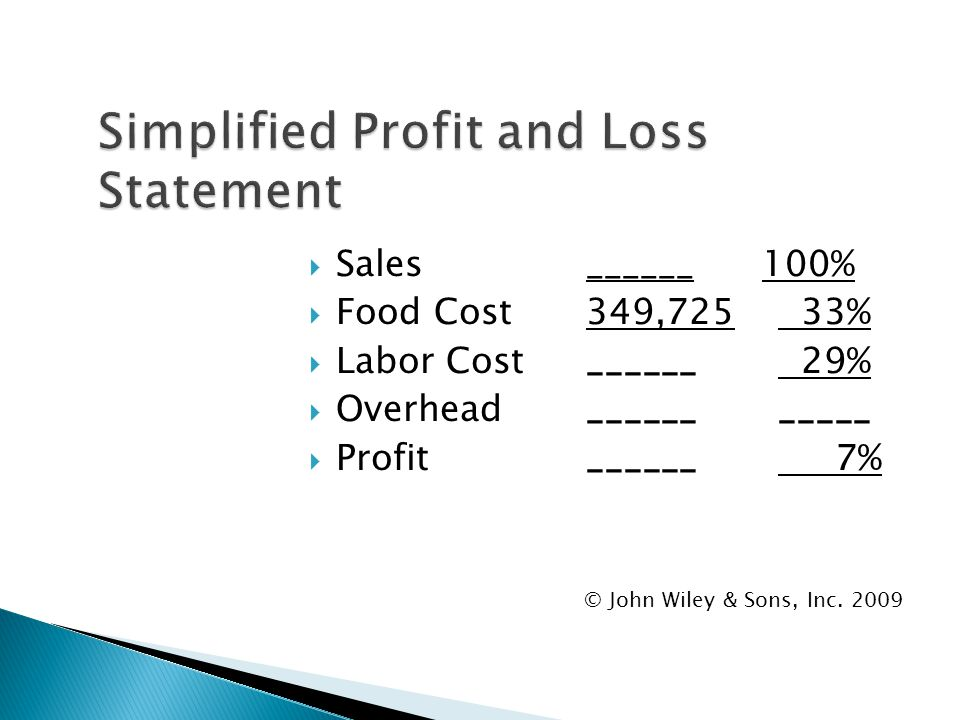 Chapter 1 Cost and Sales Concepts ppt download – Easy Profit and Loss Statement
