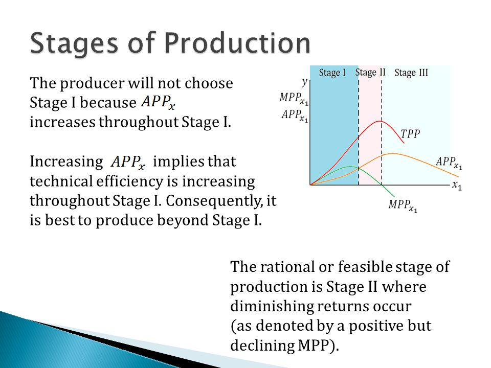 stages of the production in economics The business cycle is the 4 stages of expansion and natural rise and fall of economic growth that personal income, industrial production and.