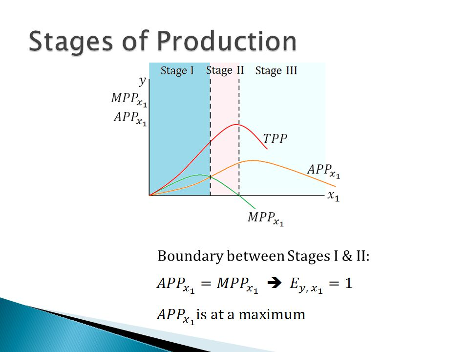 stages of the production in economics A production structure is a technical combination of factors of production to yield products it's shown in the form of input-output matrix, or the relation between input and output in every sector of the economy.