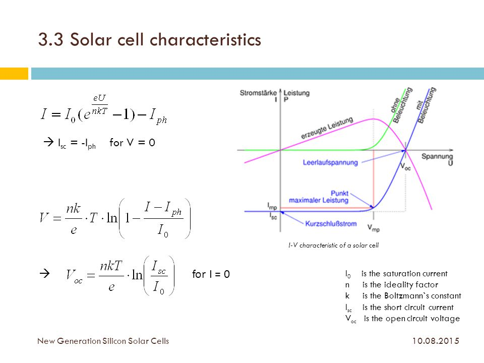 short circuit current solar cell pdf