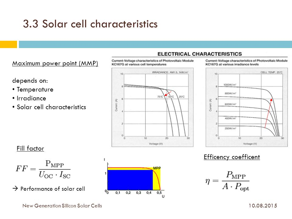 a report on the characteristics of silicon solar cells Standards for solar cells  i-u module characteristics measurement etc solar cells  data sheet and product information for crystalline silicon wafers for solar.