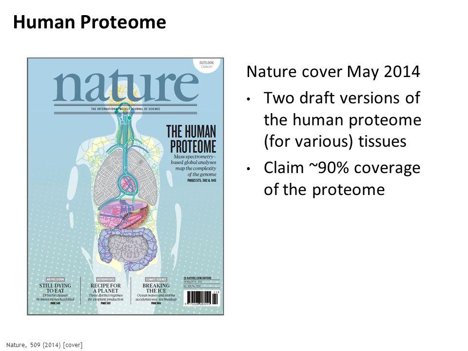 Human Epigenome Nature