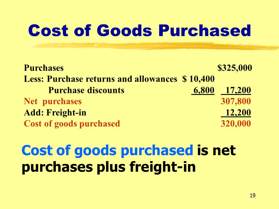 Financial accounting tools for business decision making for How to buy goods online
