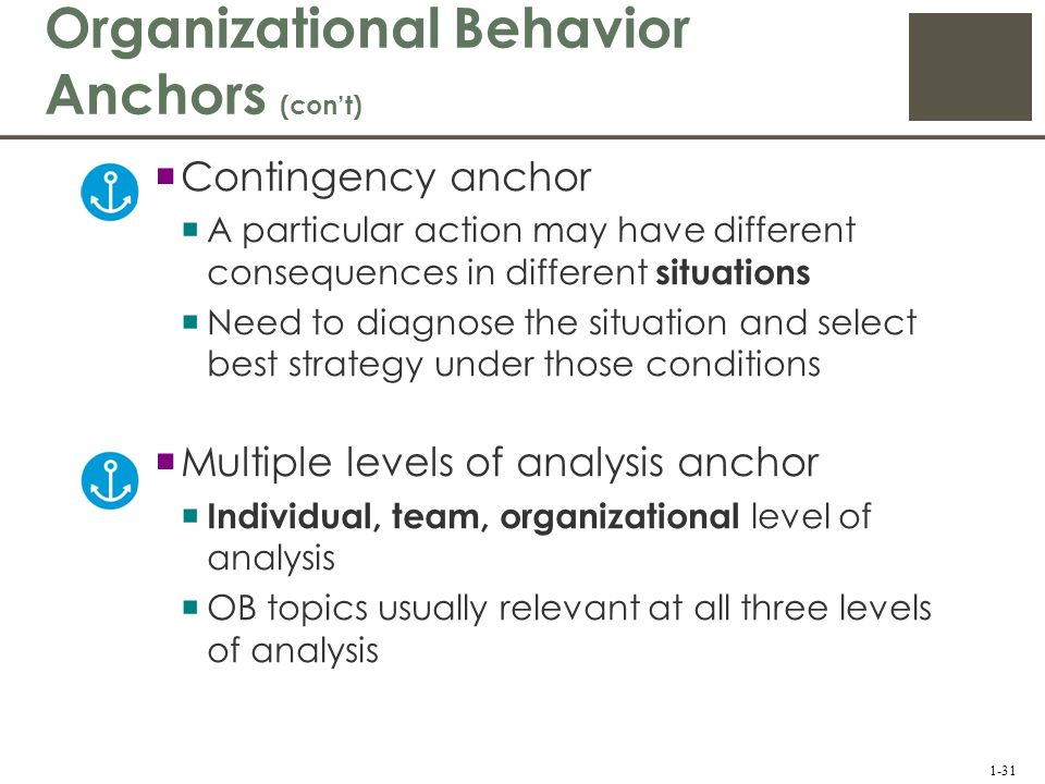 Individual & Group Behavior - Introduction