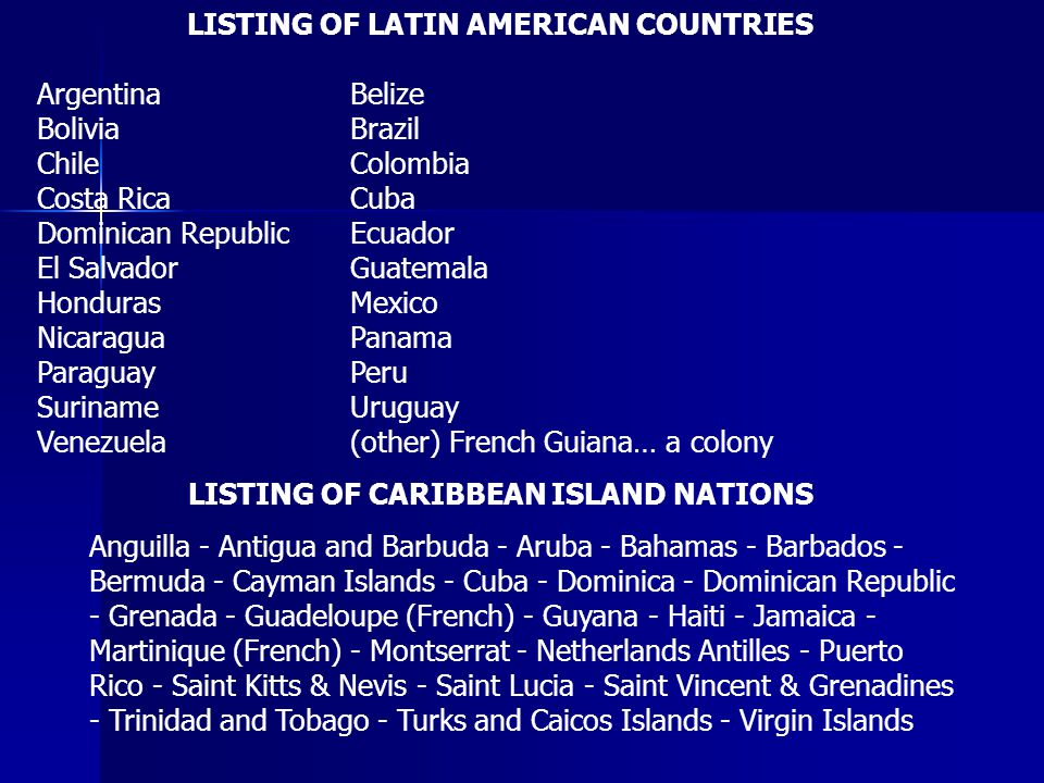 LISTING OF CARIBBEAN ISLAND NATIONS