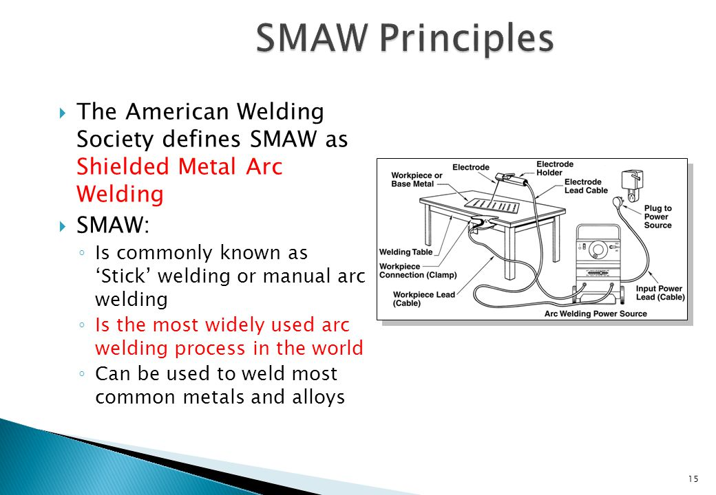 arc welding or smaw The welding technology certificate program prepares the student for entry level employment as a structural welder the program provides the essential skills and safety practices in arc welding procedures in both structural plate and pipe courses completed in this certificate program may be applied toward the welding.