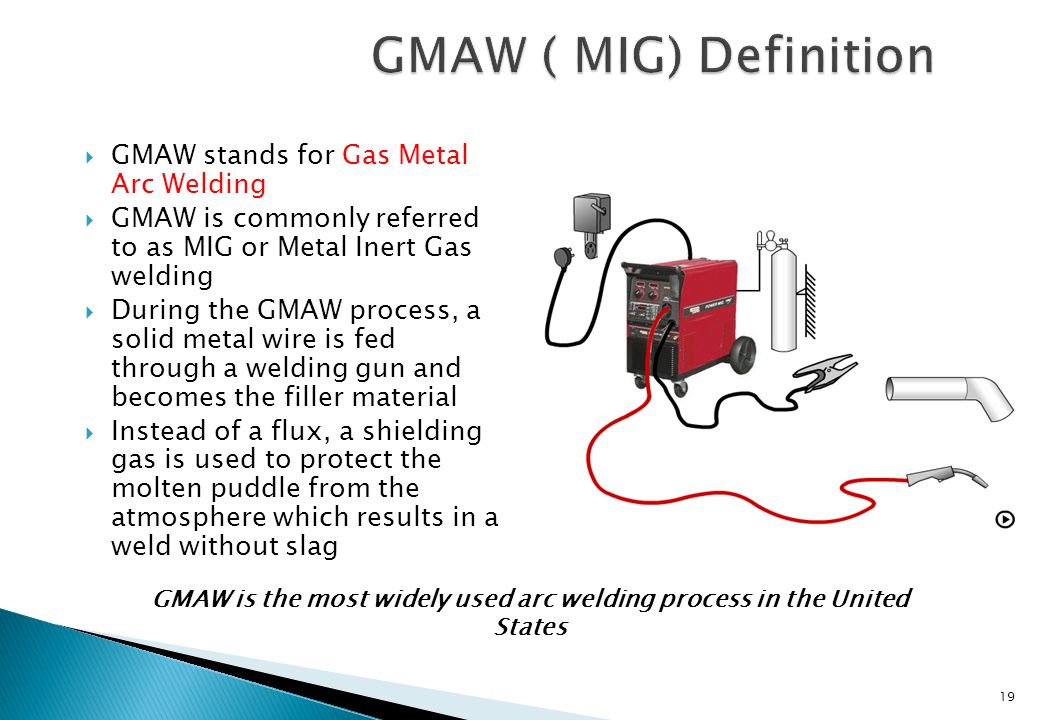 GMAW is the most widely used arc welding process in the United States