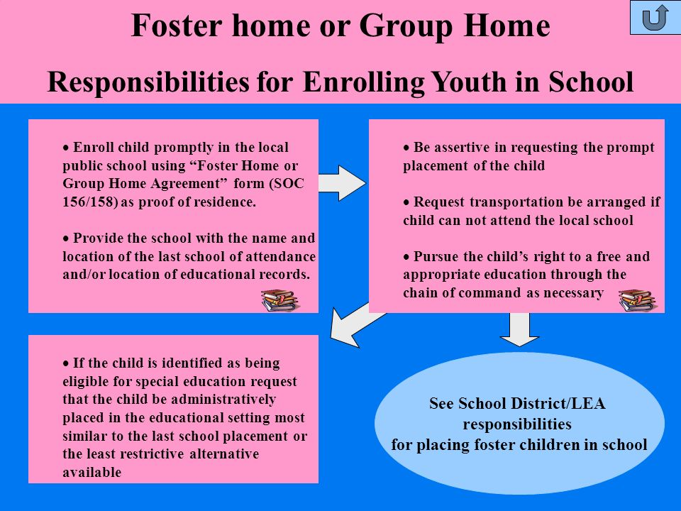 Foster home or Group Home