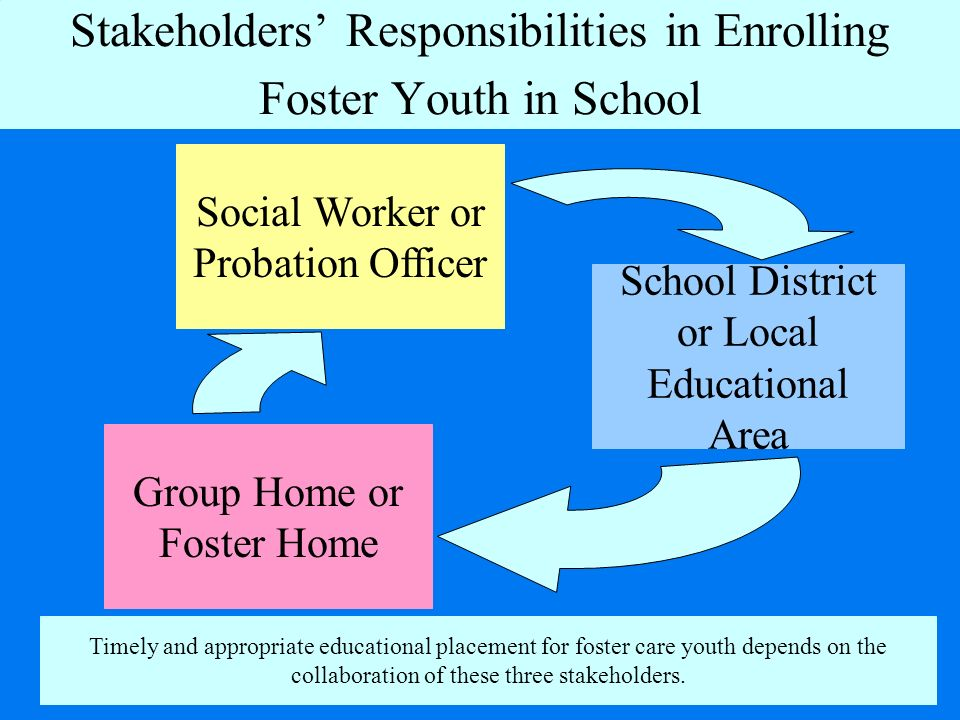 Stakeholders' Responsibilities in Enrolling Foster Youth in School