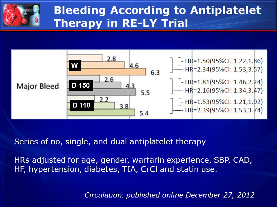 dual antiplatelet therapy guidelines 2012