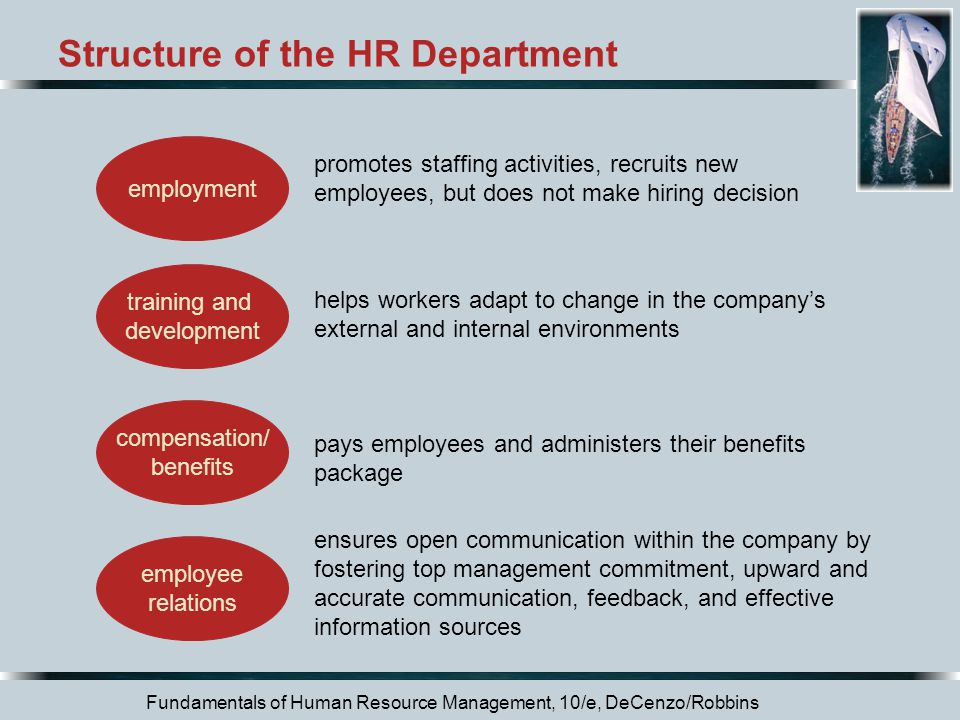 """characteristics of an effective hr department Characteristics of an effective hr department assignment: term paper on """"characteristics of 21st century hr"""" introduction parallel with the changes in the global."""