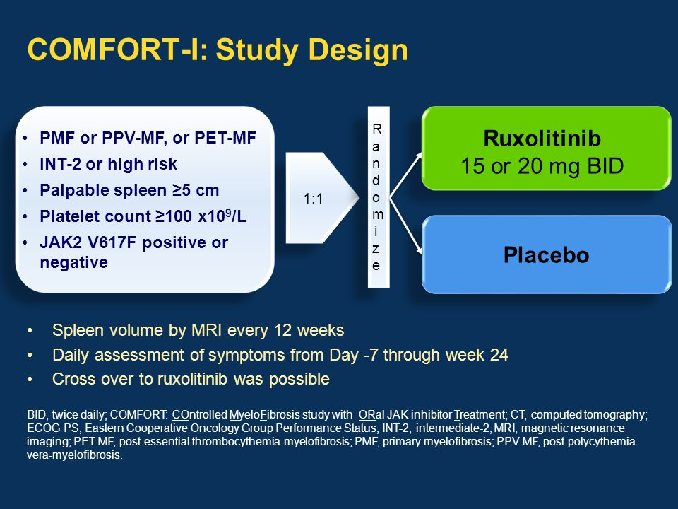 ruxolitinib for intermediate 2 primary myelofibrosis With a dose of 2×5 mg and the dose gradually increased to 2×20 mg by  september 2015  keywords: ruxolitinib, mycobacterial infection, myelofibrosis   tuberculosis in a patient with primary myelofibrosis on ruxolitinib [13.