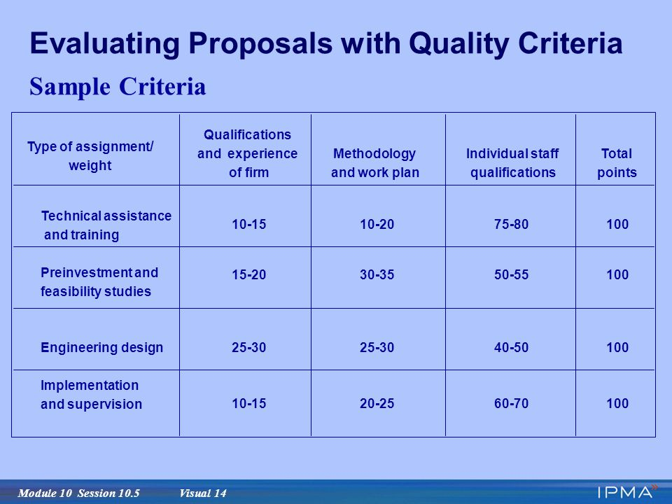 14 Evaluating Proposals With Quality Criteria Sample Criteria  Evaluation Proposal Sample