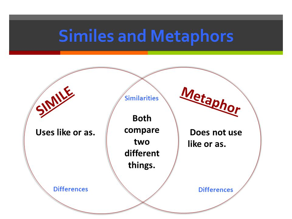 difference between simile and metaphor pdf