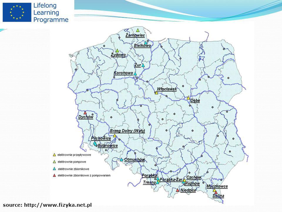 source: http://www.fizyka.net.pl