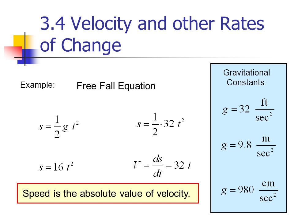 3 1 Derivative Of A Function Ppt Video Online Download Graph and Velocity Download Free Graph and Velocity [gmss941.online]