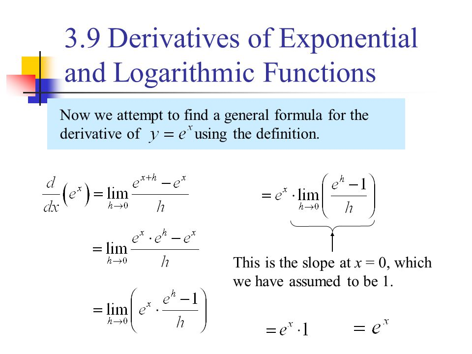 3.1 Derivative of a Function - ppt video online download