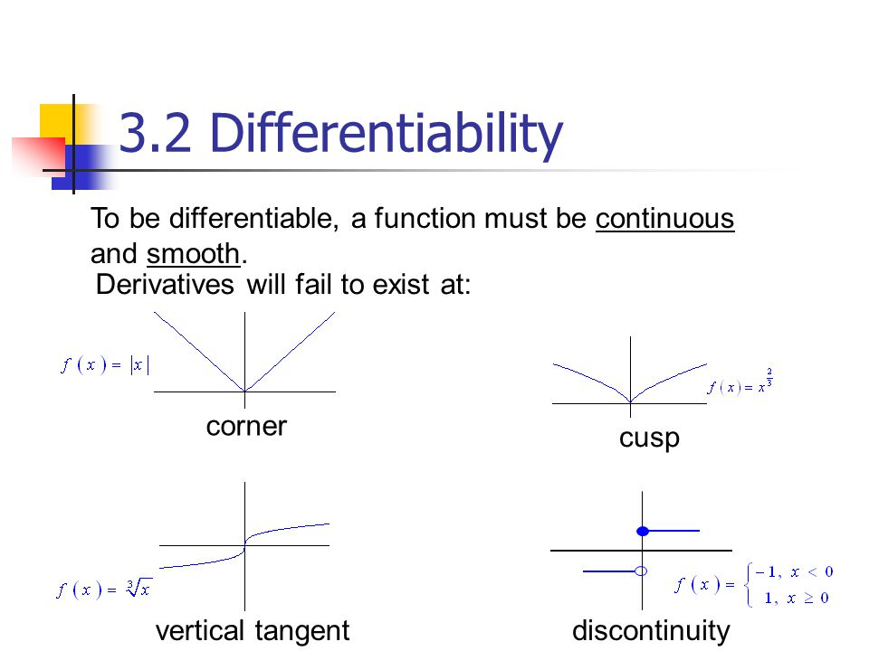 differentiability of a function pdf