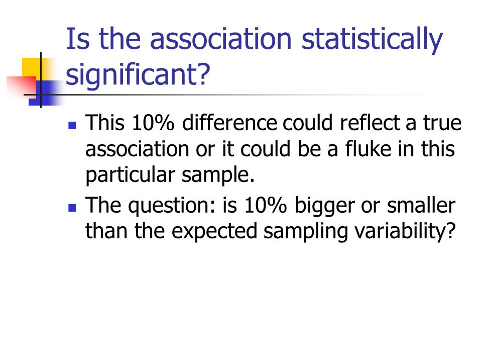 Statistical Inference I: Hypothesis testing; sample size - ppt ...