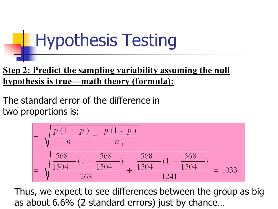Different statistical formulas used in hypothesis testing