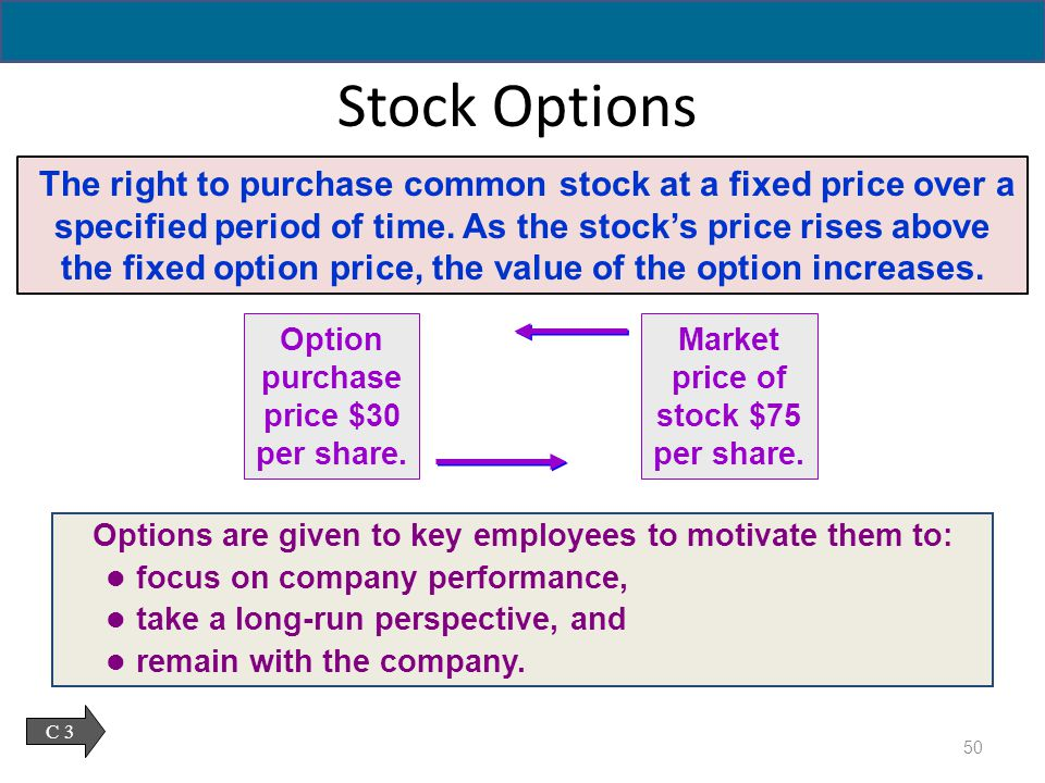 Stock options to purchase