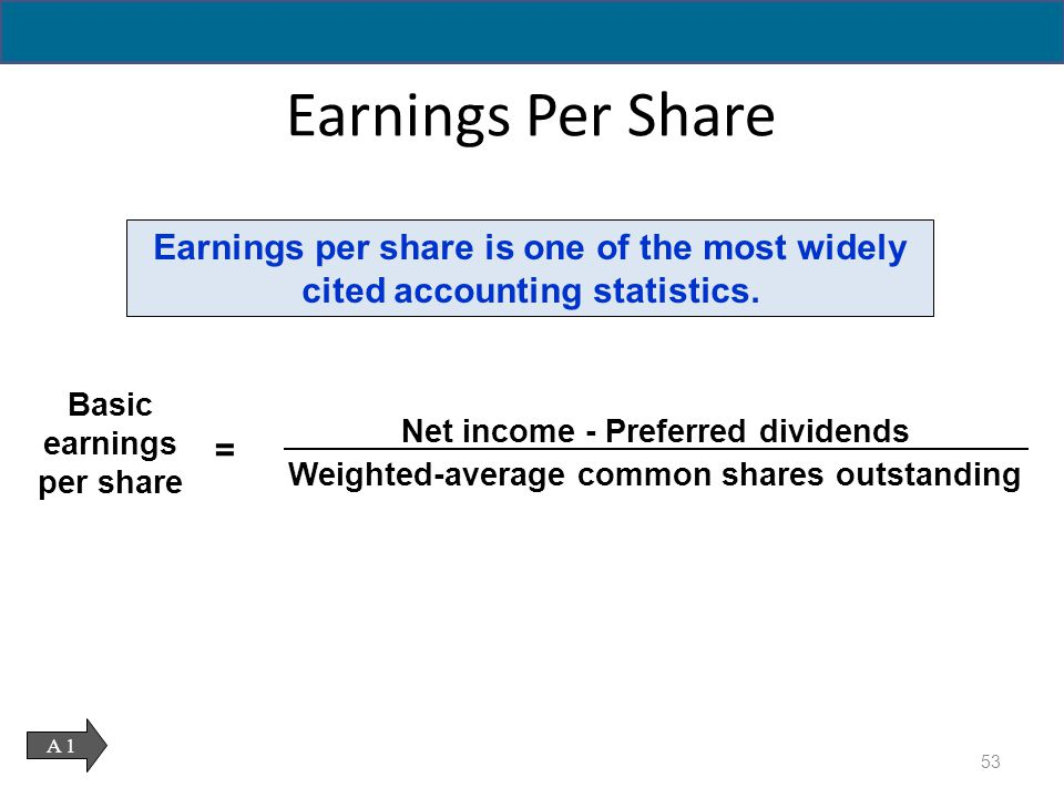 What are Outstanding Shares (Stocks)?