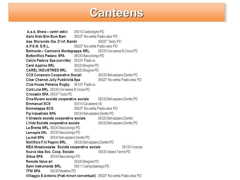 Canteens A.s.d. Shera – centri estivi 35010 Cadoneghe PD