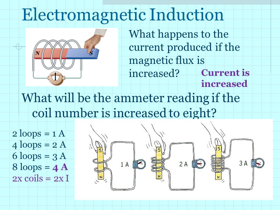 electromagnetic induction This is known as the faraday-henry law electromagnetic induction is the working principle behind the electric generator and power transformers things we cover in this section in fact, an electric current can be induced in a wire (in a closed circuit) by simply moving it across the magnetic field.