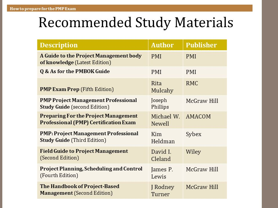 Study material for project management pdf