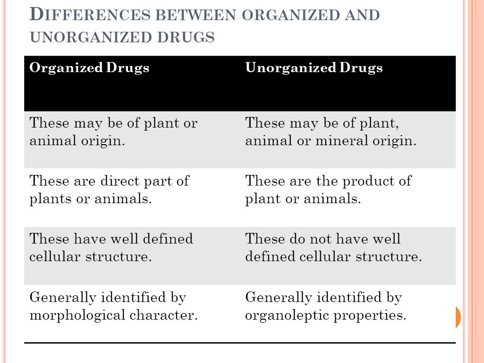 Differences between organized and unorganized drugs