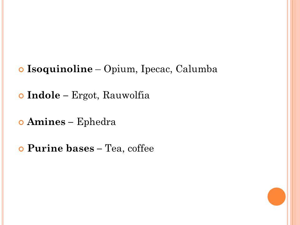 Isoquinoline – Opium, Ipecac, Calumba