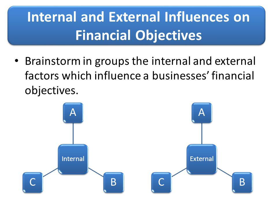 internal and external factors in business Get an answer for 'what are the differences between the internal and external factors associated with the swot analysis' and find homework help for other business.